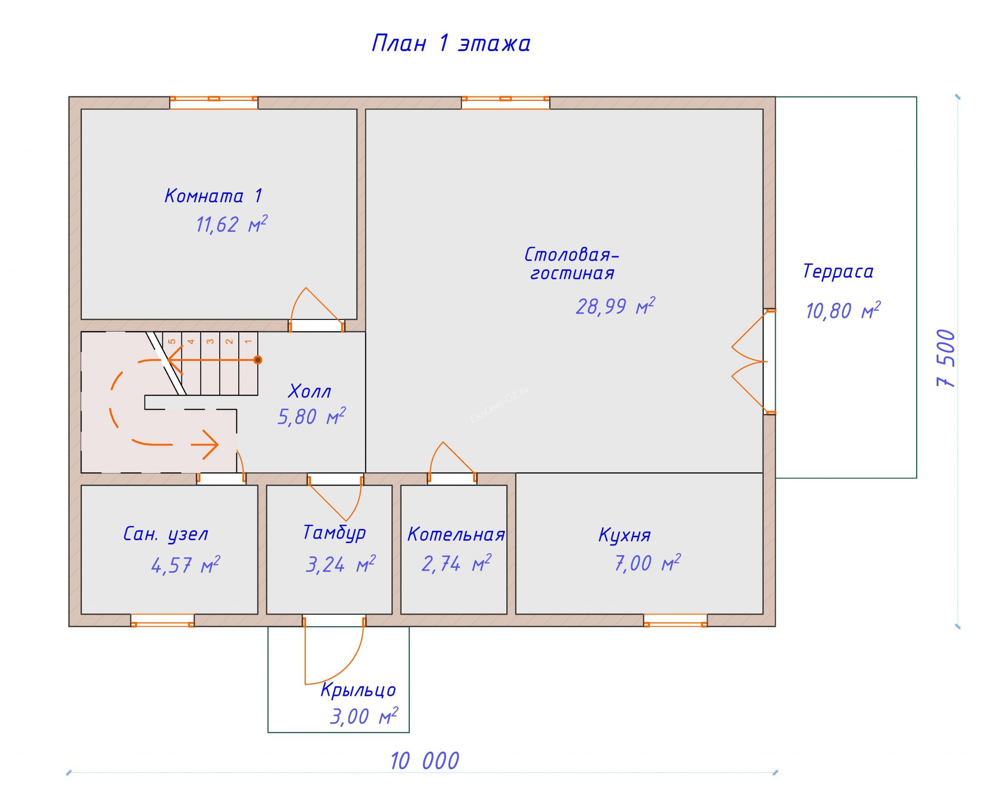 plan-1-et