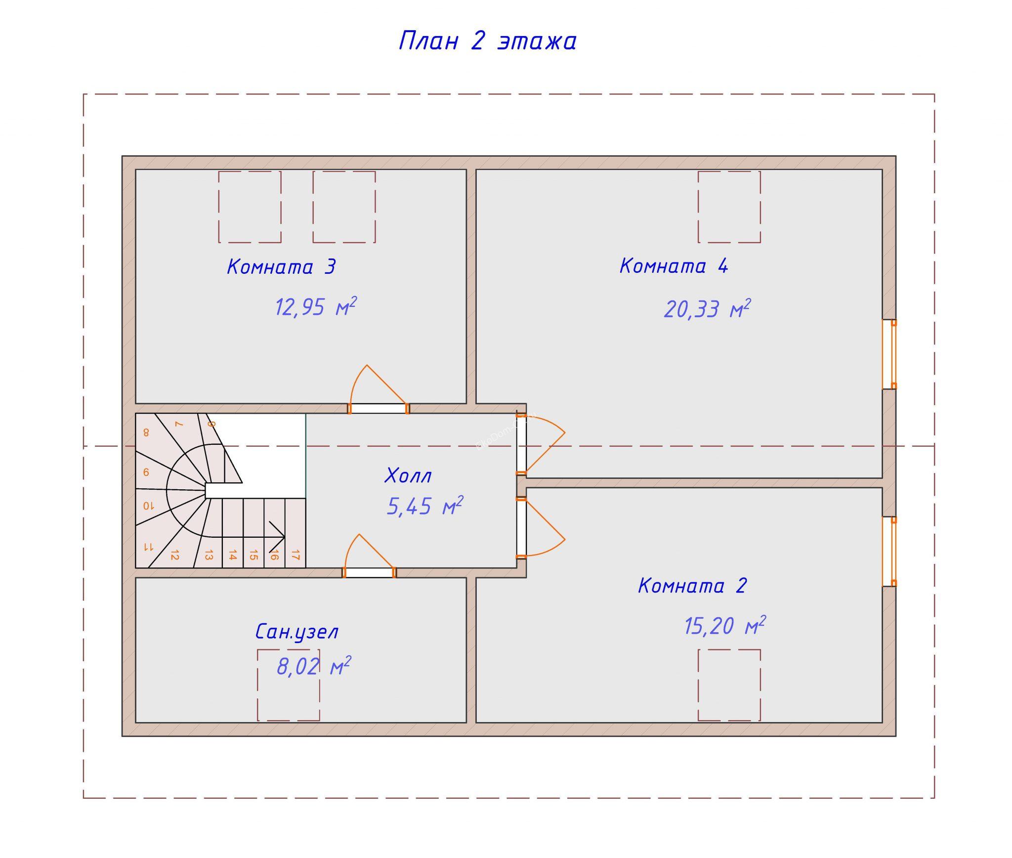 plan-2-et
