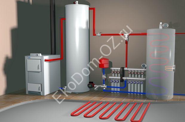 отопление в доме из сип панелей