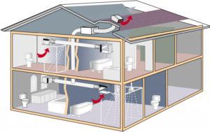 Вентиляция в домах из СИП панелей